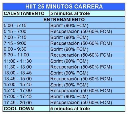 HIIT-25-minutos