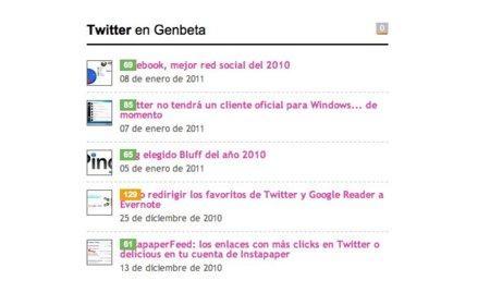 Twittrd te dice qué enlaces de una página web son los más compartidos en Twitter