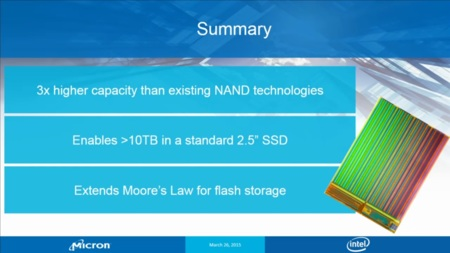 Intel Micron 3d Nand Resume