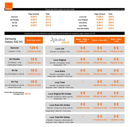 Precios Samsung Galaxy A42 5g A Plazos Con Tarifas Orange