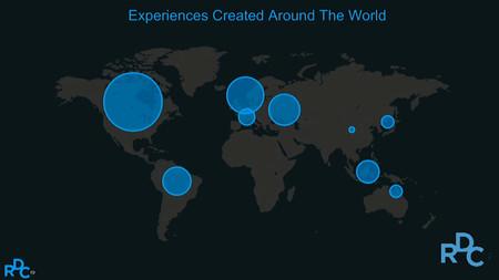 Creadores De Experiencias