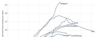 Bélgica sí cuenta a los muertos en residencias, hayan sido diagnosticados o no. Esto revelan sus cifras