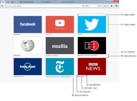 Propuesta de Firefox para contenidos patrocinados