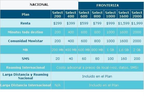 Planes Select - Movistar México