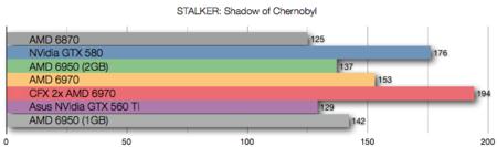 amd-6950-1gb-stalker.png