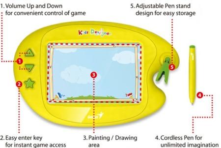 Genius piensa en los niños: un tablet para los chavales