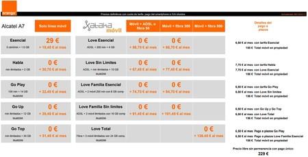 Precios Alcatel A7 Con Orange