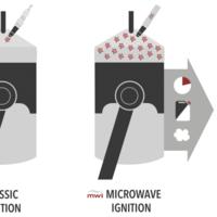 Motores a combustión con ignición por microondas: una startup no se rinde con los motores que conocemos