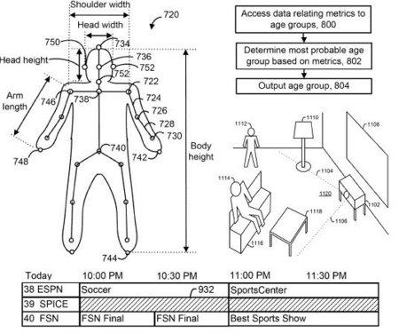 Microsoft Kinect podría servir como sistema de control parental