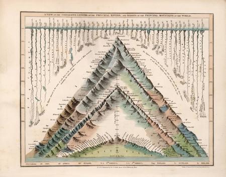 Mapa Bueno