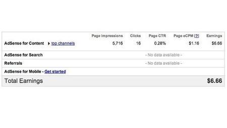 Monetizar tu sitio web con publicidad