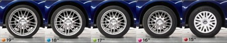 Effects Of Upsized Wheels And Tires Tested Wheelsizes 678 Photo 568639 S Original