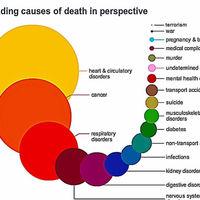 El gráfico que deja claro lo poco que deberías preocuparte por los atentados terroristas