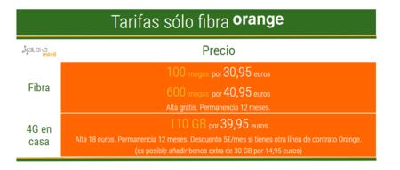 Nuevas Tarifas De Fibra Orange En Noviembre De 2020