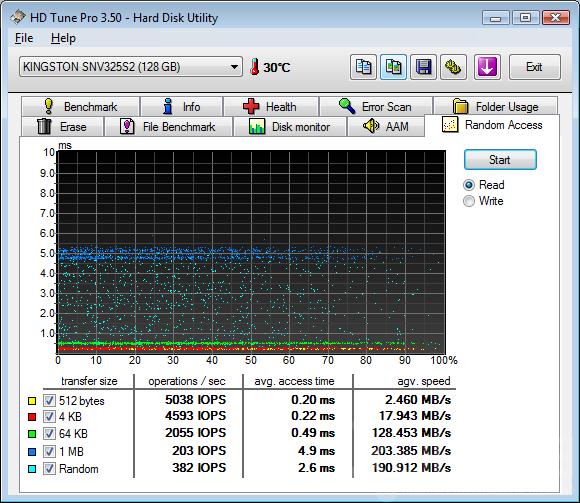 Foto de Kingston SSDNow V Plus Series, análisis (13/14)