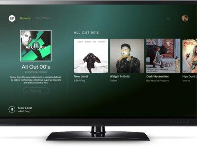 Spotify ahora también en tu Android TV