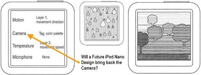 Patente Apple iPod nano