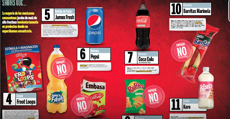 Profeco Identifica Productos Que Contienen Jarabe De Maíz De Alta Fructosa Más Dañino Que El Azúcar Te Decimos Cuáles Son