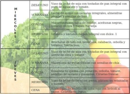Dieta gimnasio vegetariana