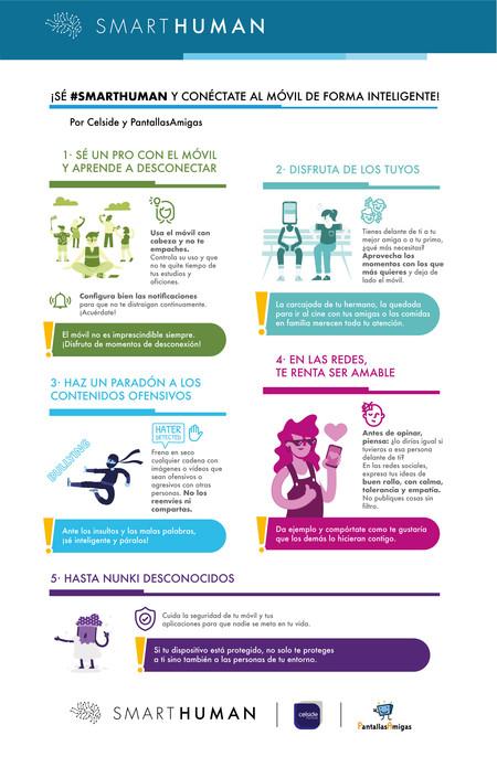 Infografia Smarthuman V2
