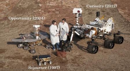 Generaciones vehículos marcianos