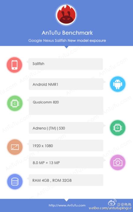 Antutu Nexus 5p