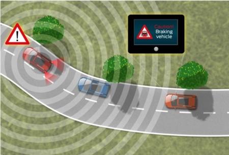 Ford prueba un sistema de aviso de frenado de larga distancia