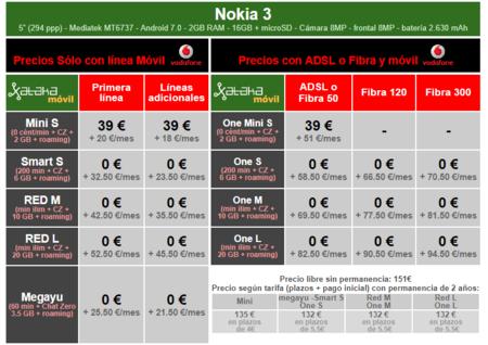 Precios Nokia 3 Con Pago A Plazos Y Tarifas Vodafone