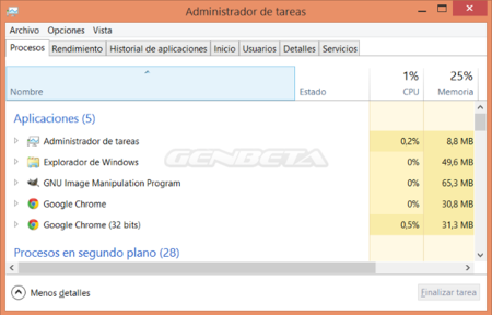 Ejecución simultánea de Chrome 32 y Chrome 64