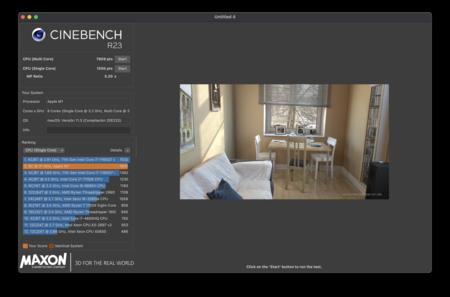 Analisis Imac 2021 Cinebench
