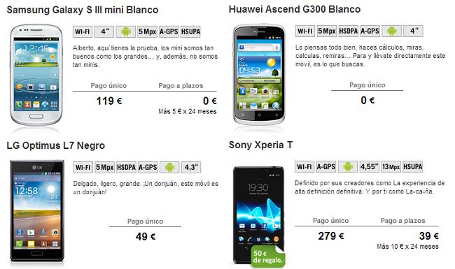 Ejemplo de precios de smartphones