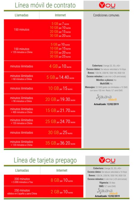 Nuevas Tarifas You Mobile Febrero 2019
