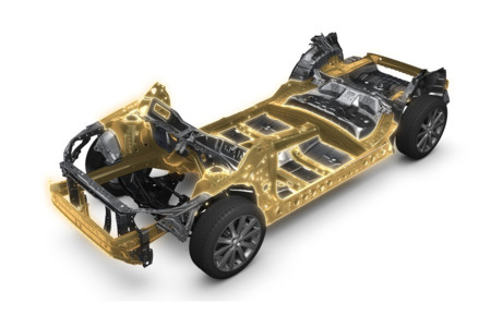 Subaru Gobal Platform