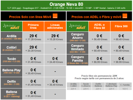 Precios Orange Neva 80 Con Tarifas Orange