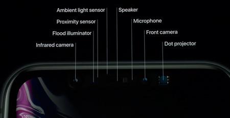 Iphone Xr Face Id