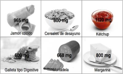 Solución a la adivinanza: el alimento con más sodio es el ketchup
