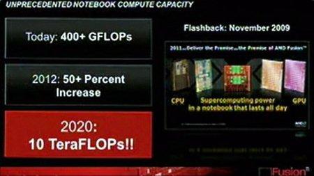 AMD piensa en un futuro a lo grande
