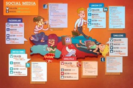La población mundial de las redes sociales, la infografía de la semana