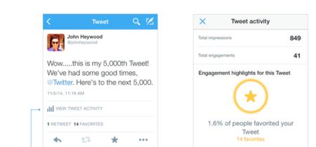 Twitter para iOS ya muestra en nuestro iPhone las estadísticas de nuestras publicaciones