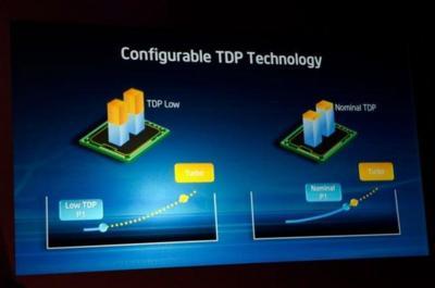 """Intel añadirá un TDP """"autoconfigurable"""" en los Ivy Bridge"""