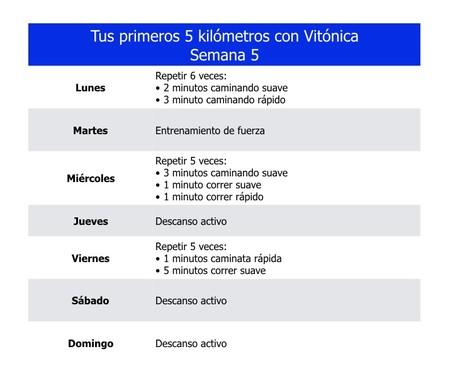 vitonica5kms