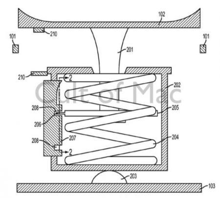 Patente Apple Joystick iPhone