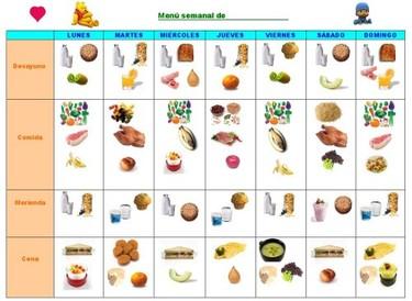 Menú semanal infantil para imprimir: los alimentos en dibujos