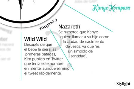 Nombres Creativos Kimye Kompass