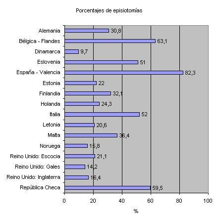 episiotomias-en-europa.jpg