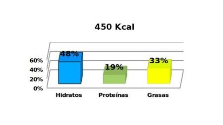 tabla-calorias