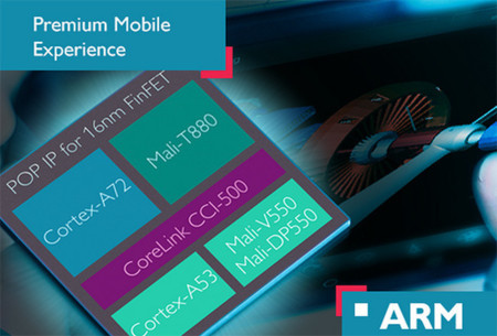 ARM Cortex Soc