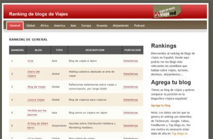 Nuevo ránking de blogs de viajes en español