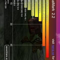 Foto 2 de 4 de la galería benchmarks-xiaomi-mi-one en Xataka