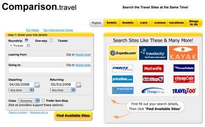El metabuscador Comparison Travel